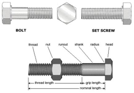 bolt set screw