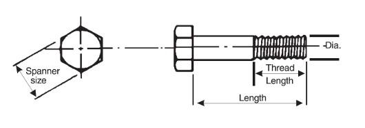 technical bolt size